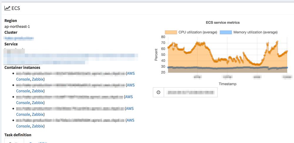 hako-console ECS metrics page